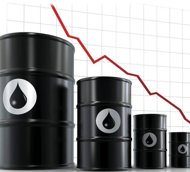 Oil sinks to six-month low amid weak data, slump in gasoline