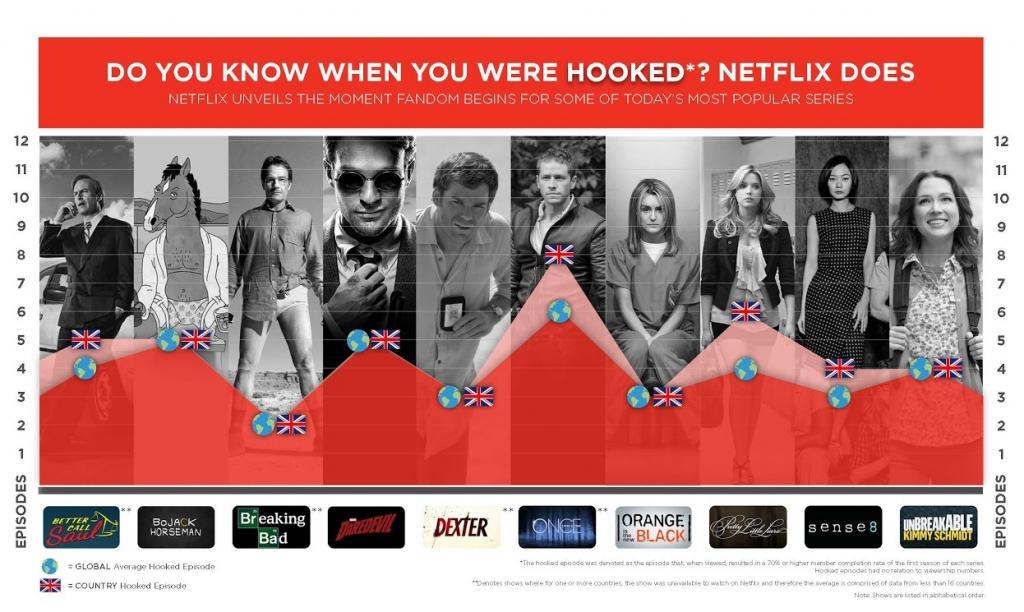 Netflix-hooked-1
