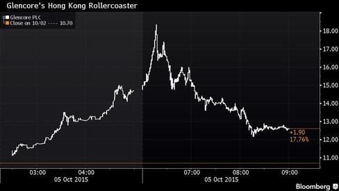 Glencore's Glasenberg talks up copper's prospects