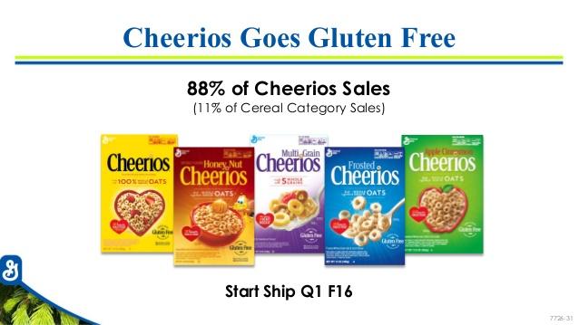 According-To-General-Mills-GIS-Cheerios-Recalls-1.8-Million-Gluten-Free-Boxes