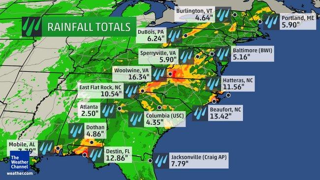 Rainfall Totals Since Sept. 23