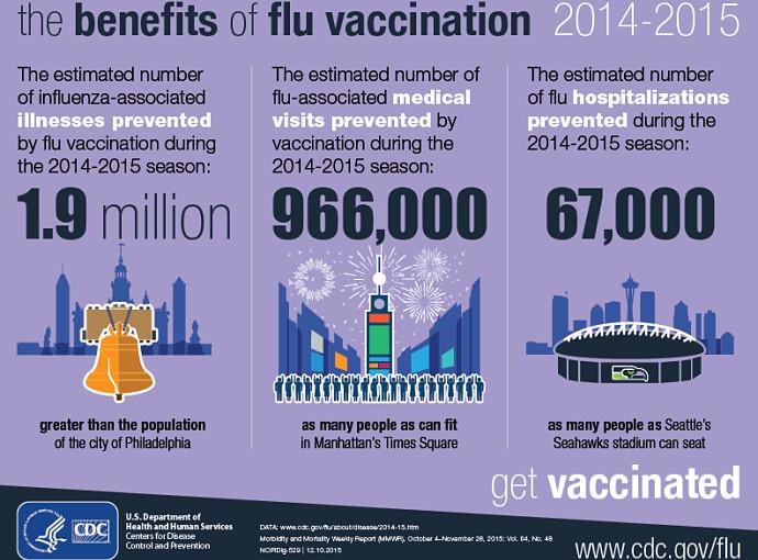 Watch Flu Season Off to Slow Start video