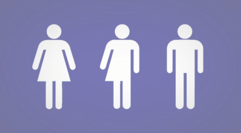 North Carolina Bathroom Bill Six Key Issues